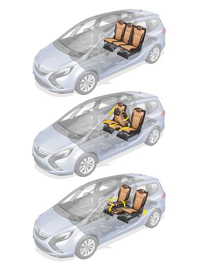 Opel Zafira Grafik Sitzkonzept