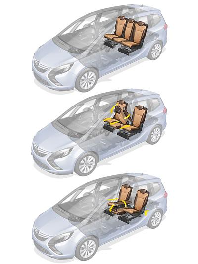 Opel Zafira Tourer Interieur Skizze