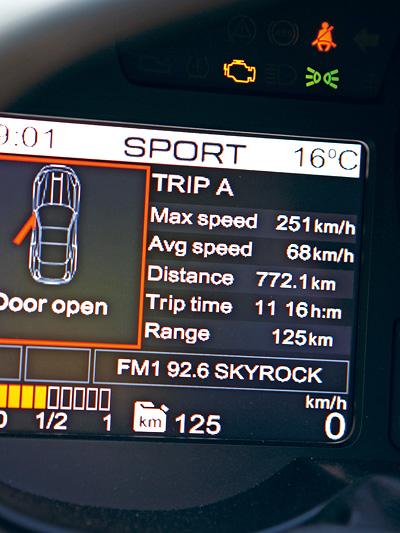 Reise Ferrari California