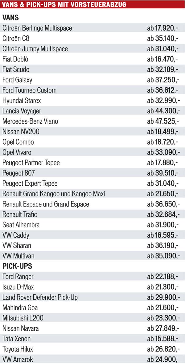 Liste aller vorsteuerabzugsfähigen Vans und Pick-Ups. Quelle: Autorevue