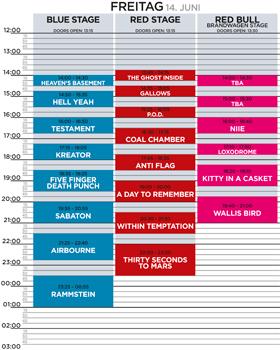 Nova Rock 2013 Programm Freitag