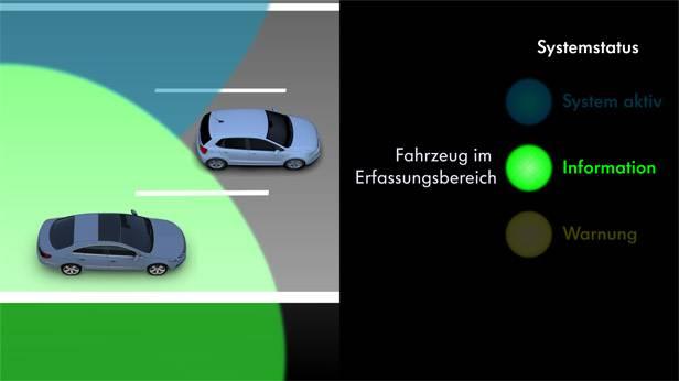 Simulation des  Blind Spot-Sensor mittels Radar