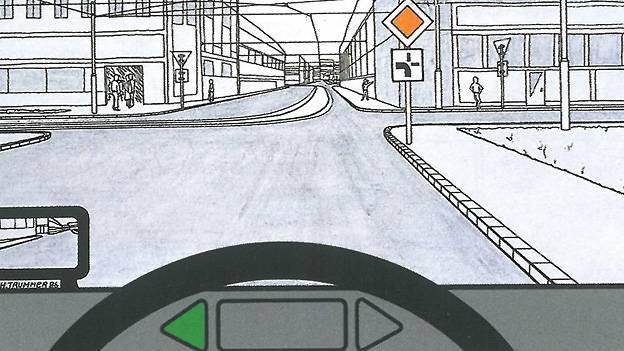 Führerscheintest Führerscheinprüfung