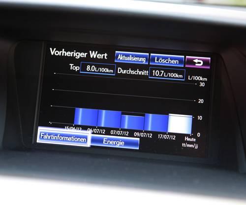 Lexus RX 450h weiß display