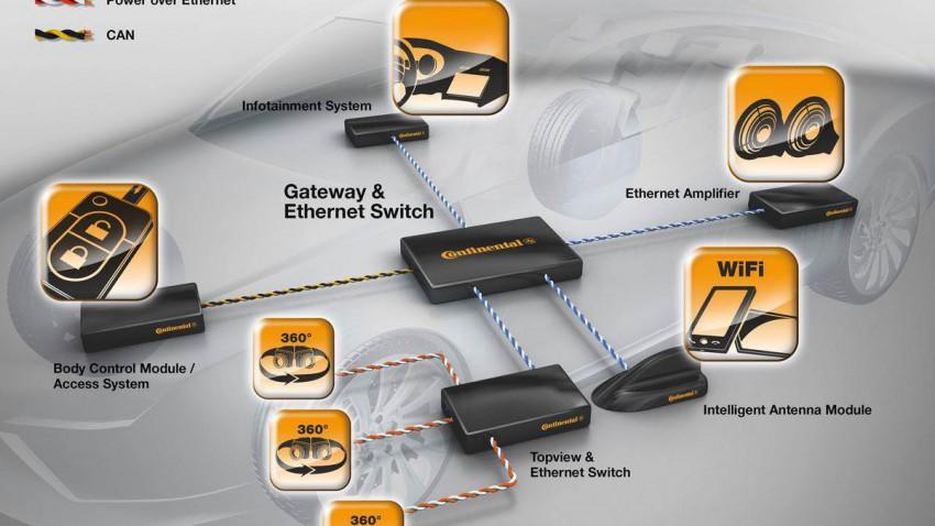Eine Grafik zum Ethernet