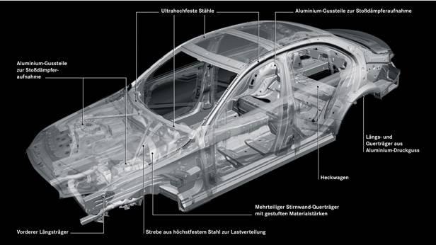 Die neue Mercedes-Benz C-Klasse, Plan der Karosserie