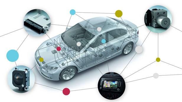 Grafik zu den vernetzten Komponenten in einem Auto