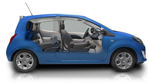 Seitenansicht eines Renault Twingos