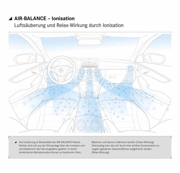Das Air-Balance-System von der neuen C-Klasse