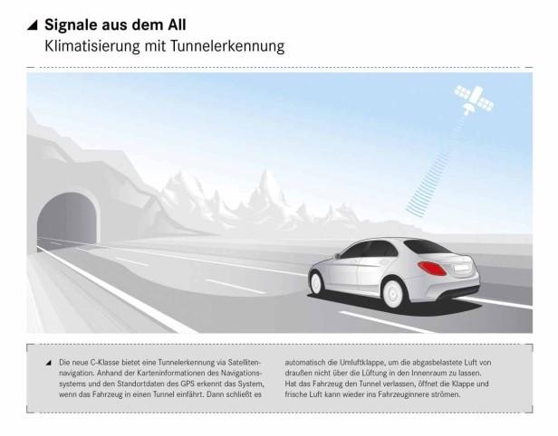 Grafik: neue C-Klasse erkennt Tunnel