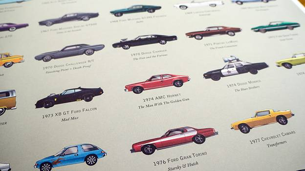 Filmography of Cars Poster kaufen