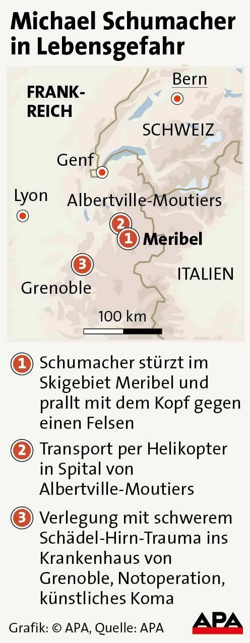 Grafik zum Unfall von Michael Schumacher