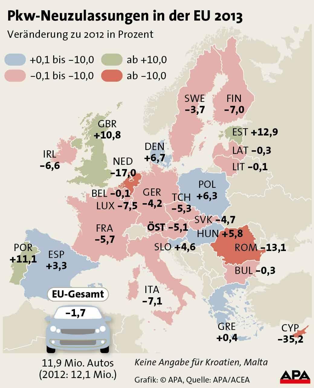 _apa-grafik-neuzulassungen-europa