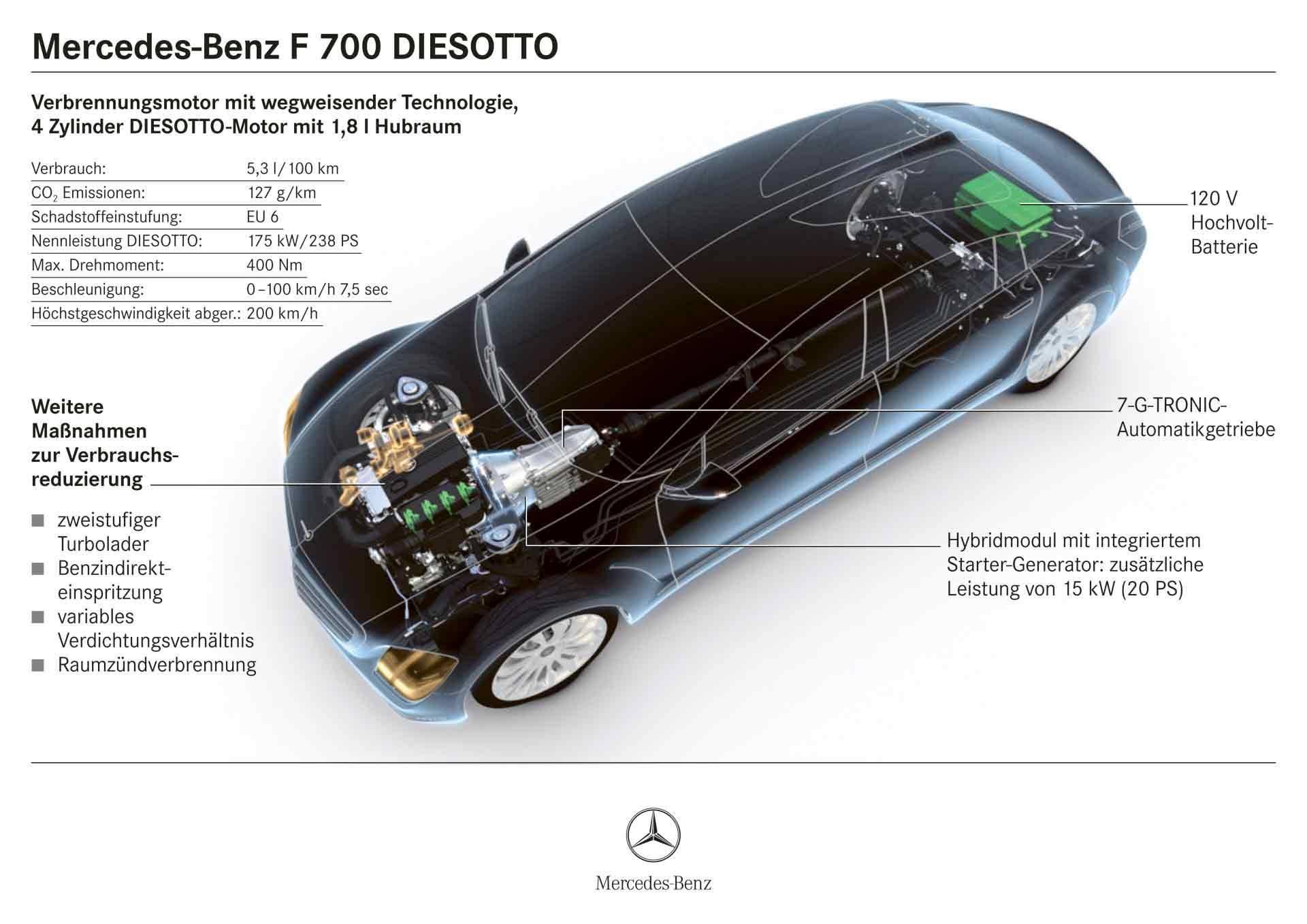 _Erprobungsfahrzeug-Mercedes-F-700-mit-Diesotto-Motor-(4)