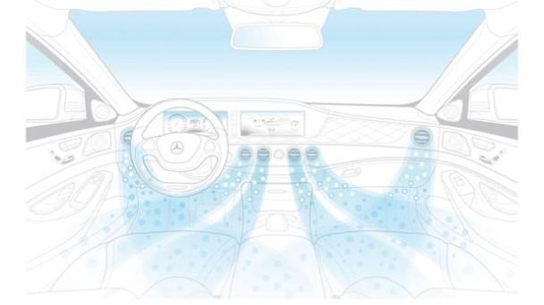 Grafik zur Beduftung der Mercedes S-Klasse