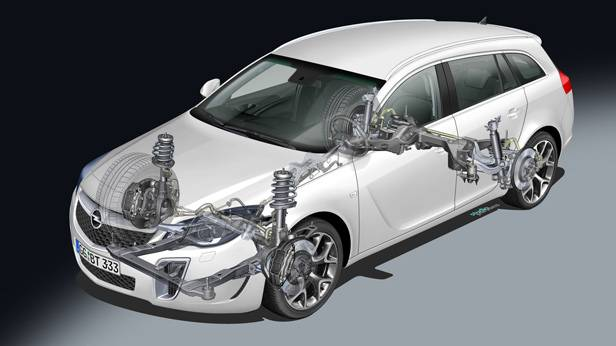 Grafik des Allradantriebs des Opel Insignia Sports Tourer OPC