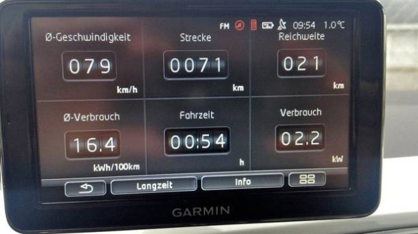 Das Display des VW E-up!