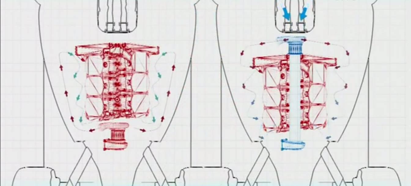 _turbo technik mercedes f1