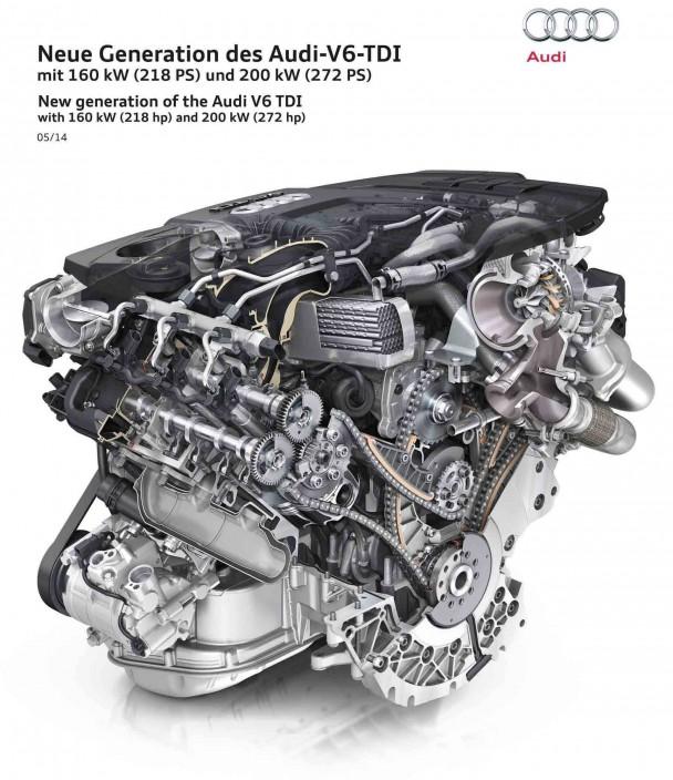 _Neuer-Audi-V6-TDI-2