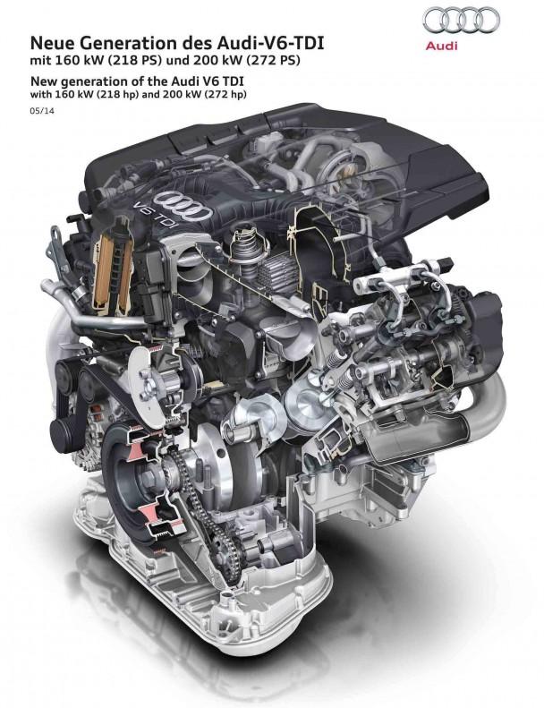 Der neue Audi V6 TDI