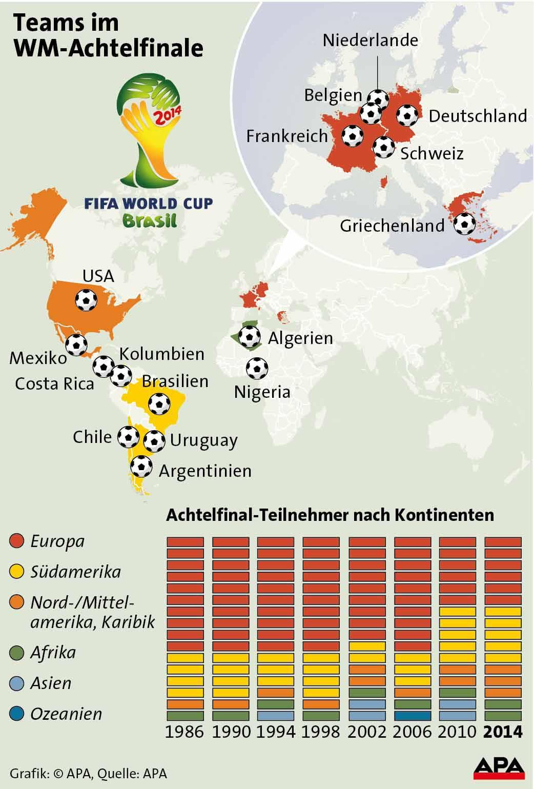 Fußball-WM 2014: Deutschland vs. Argentinien - der Weg ins Finale