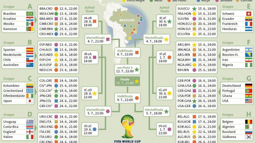 WM Spielplan: Fußball-Weltmeisterschaft 2014 Halbfinale