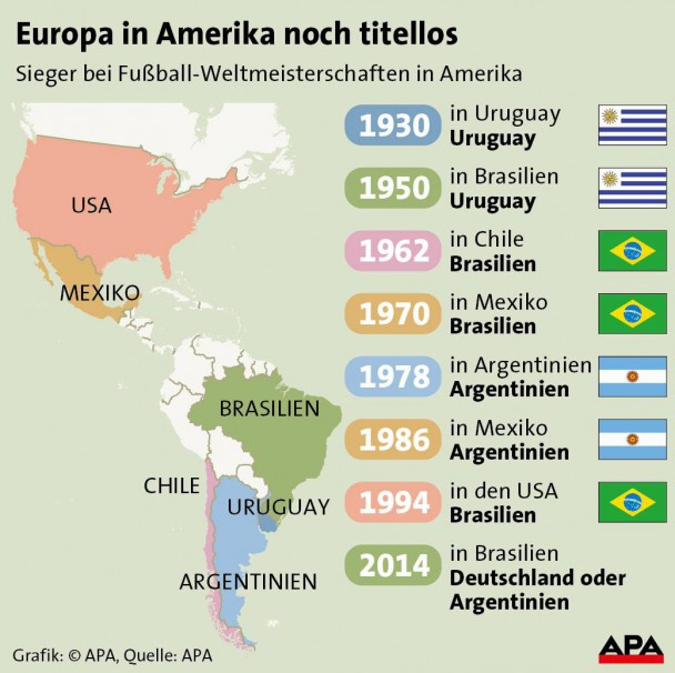 _apa-statistik-europa-in-amerika
