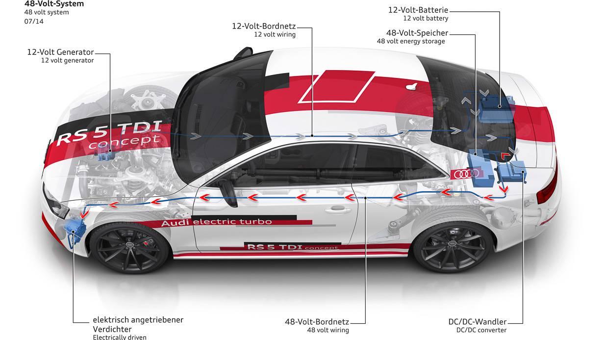 _Audi RS5 TDI concept Wallpaper 13