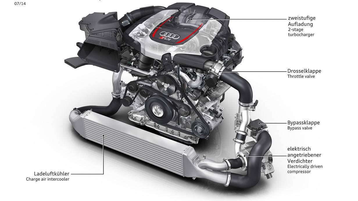 _Audi RS5 TDI concept Wallpaper 6