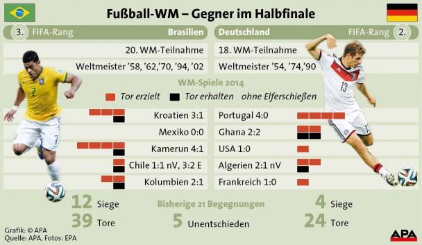 deutschland gegen brasilien 2017