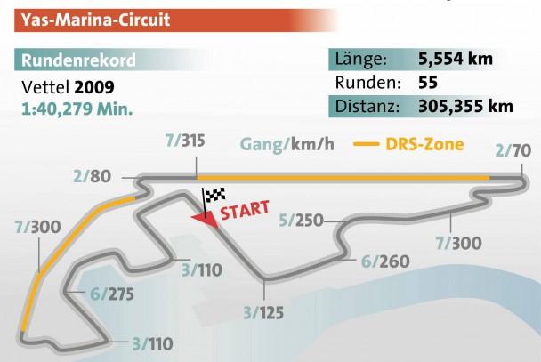 Formel 1 Rennstecken Abu Dhabi