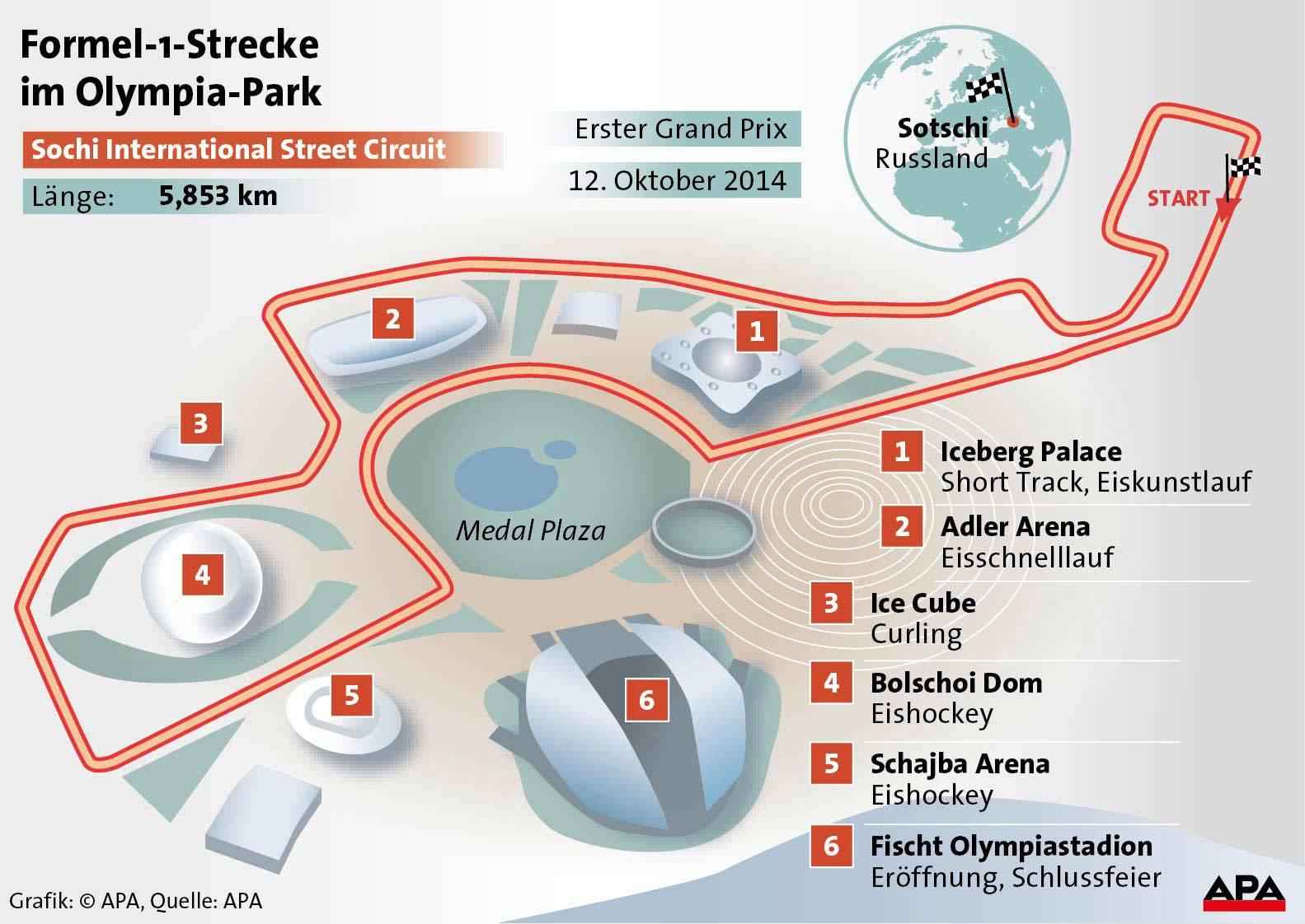 Formel 1 Rennstrecke Sotschi Russland