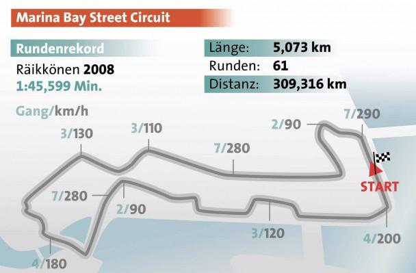 Rennstrecke von Singapur Formel 1
