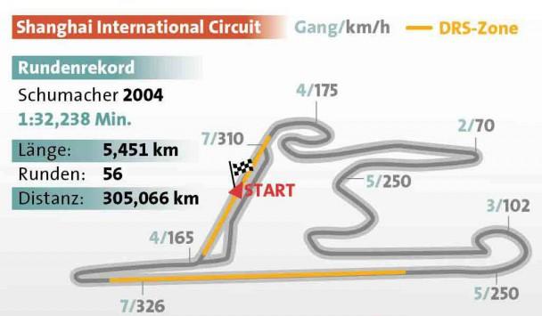 Die Formel-1-Strecke vom Großen Preis von China