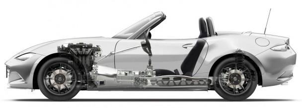 Der neue MX-5 ist nur 391 cm lang und damit 9 cm kürzer als sein Vorgänger.