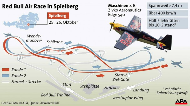 _red-bull-air-race-spielberg-infos-tickets-live-stream