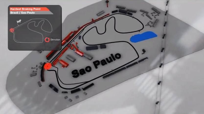 Bremsenergie Berechnen : der h rteste bremspunkt beim gp von brasilien ~ Themetempest.com Abrechnung