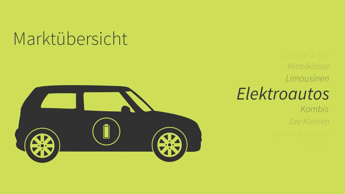 elektroautos markt bersicht alle e modelle daten und. Black Bedroom Furniture Sets. Home Design Ideas