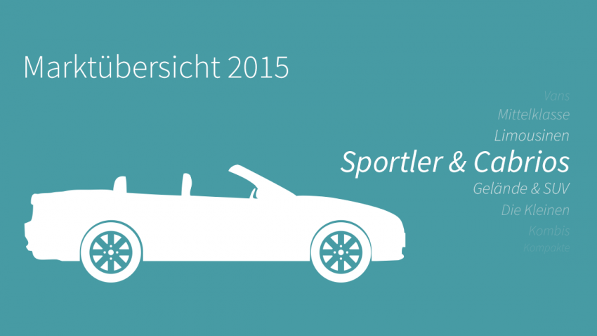 sport cabrios