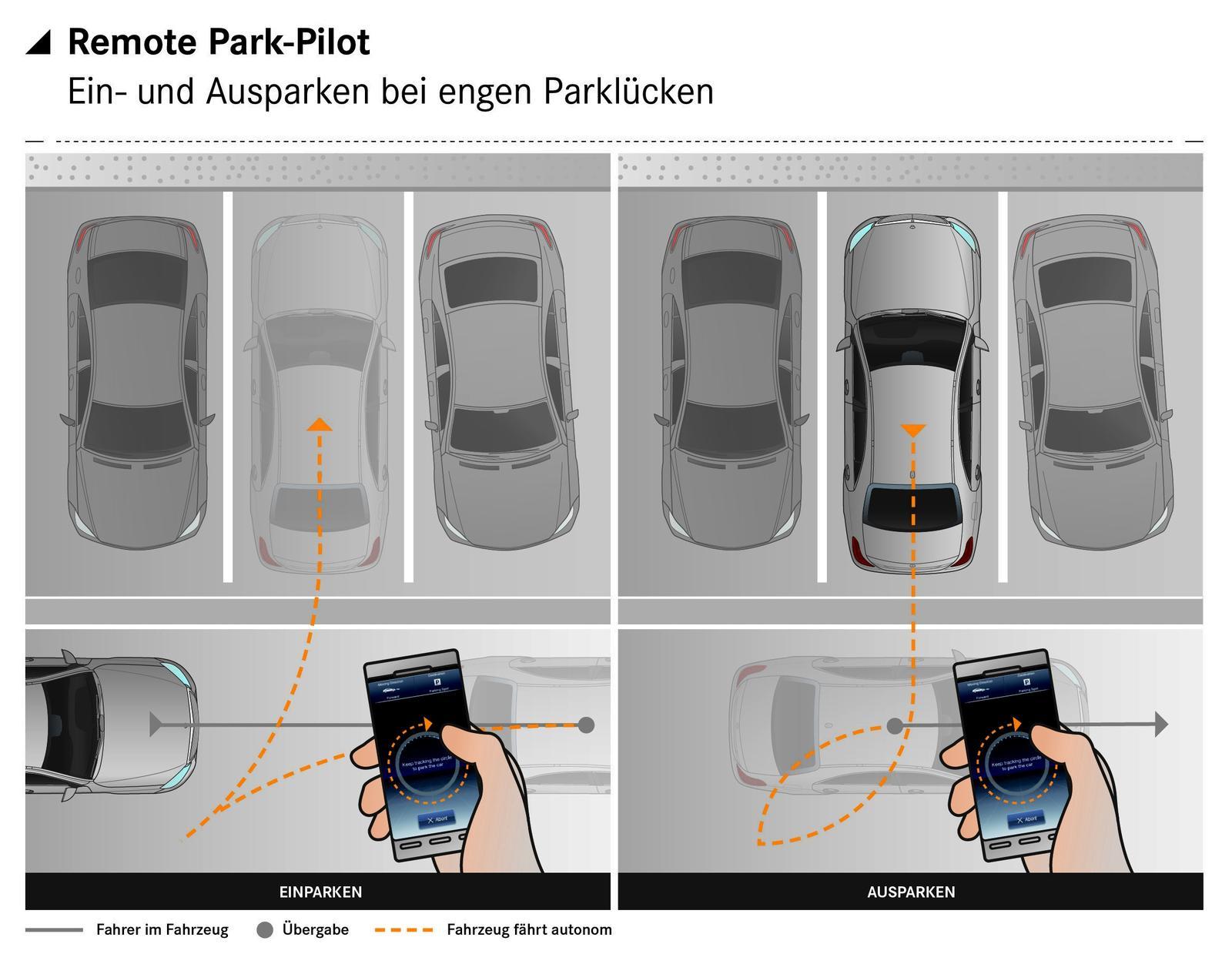 park-pilot