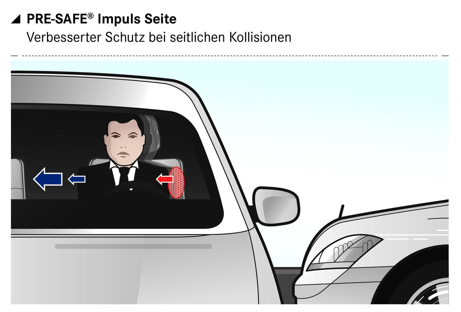 pre-safe_impuls