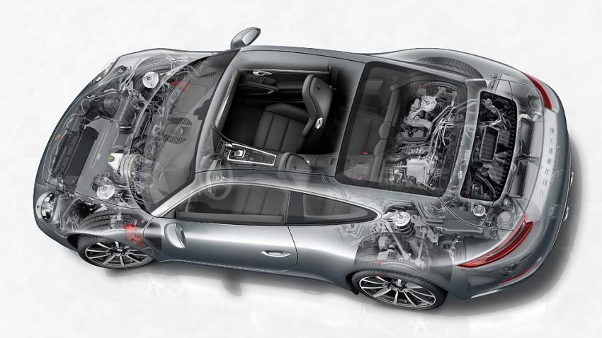 Leistungsgesellschaft – der neue Porsche 911