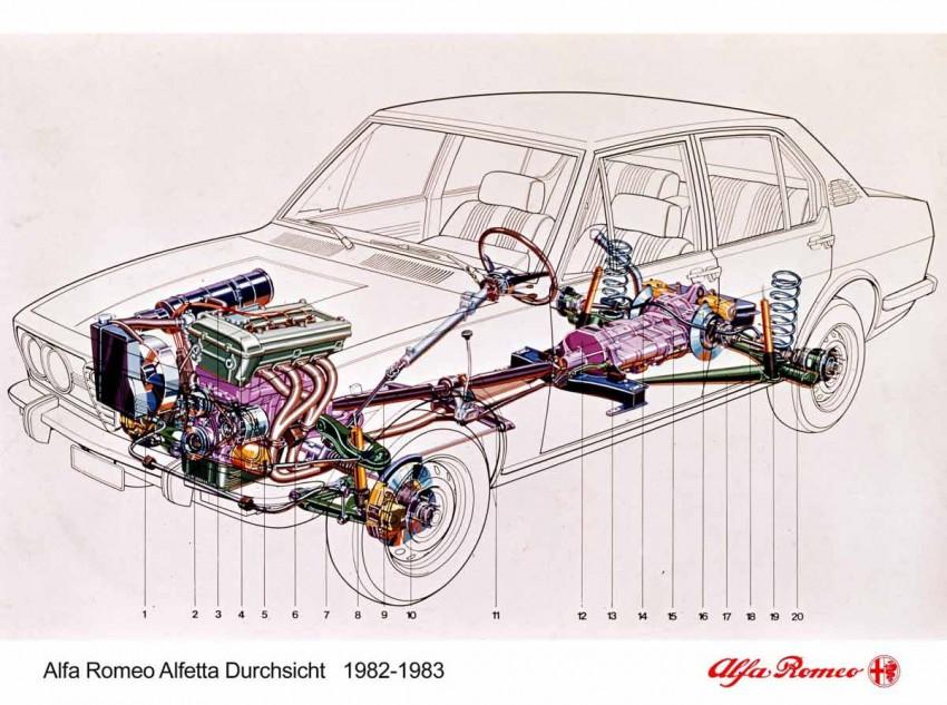Alfa-Romeo-Alfetta-Durchsicht-1982-1983