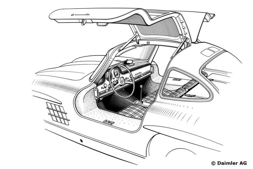 Mercedes Benz 300SL: Was und warum ist ein Fettzug : autorevue.at