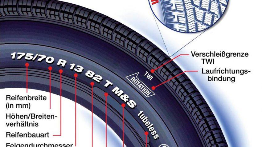 Was bedeuten die Zahlen und Buchstaben auf dem Reifen?