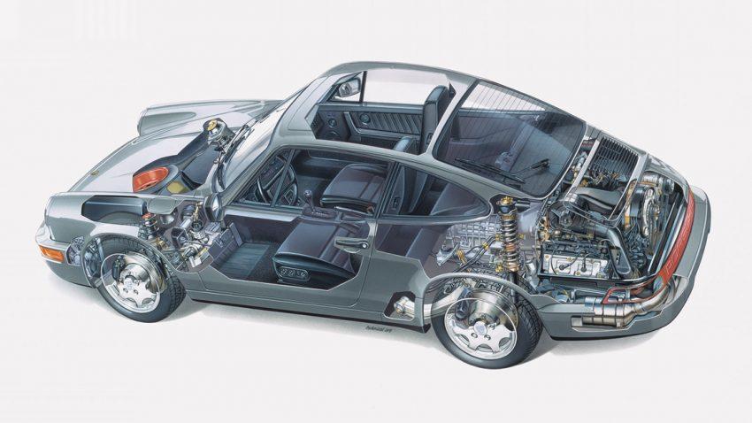 Porsche Tiptronic: Wie fährt man richtig?