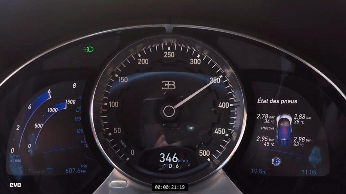 Schnellste Beschleunigung Auto