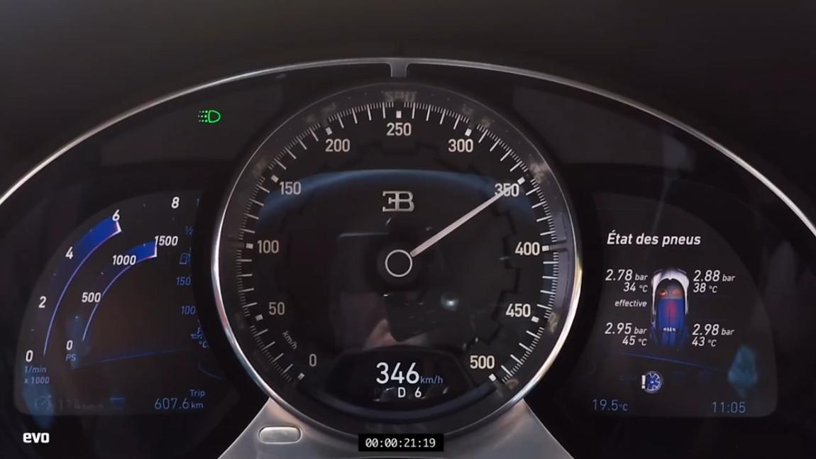 Chiron Beschleunigung