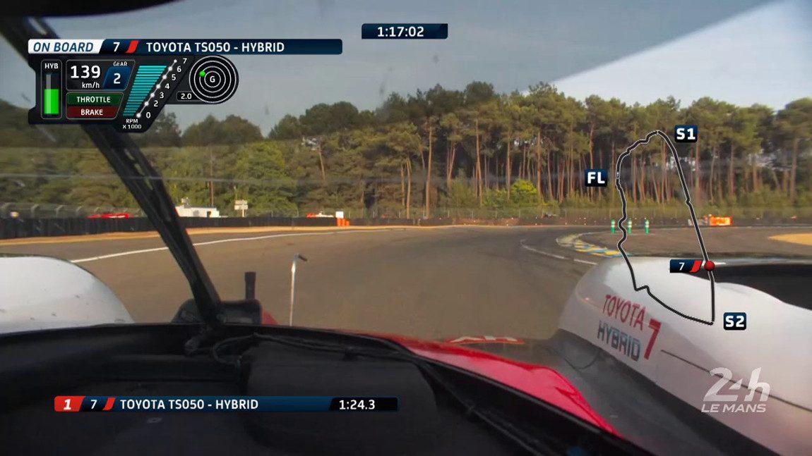 Neuer Rekord: Das ist die schnellste Le Mans-Runde aller Zeiten