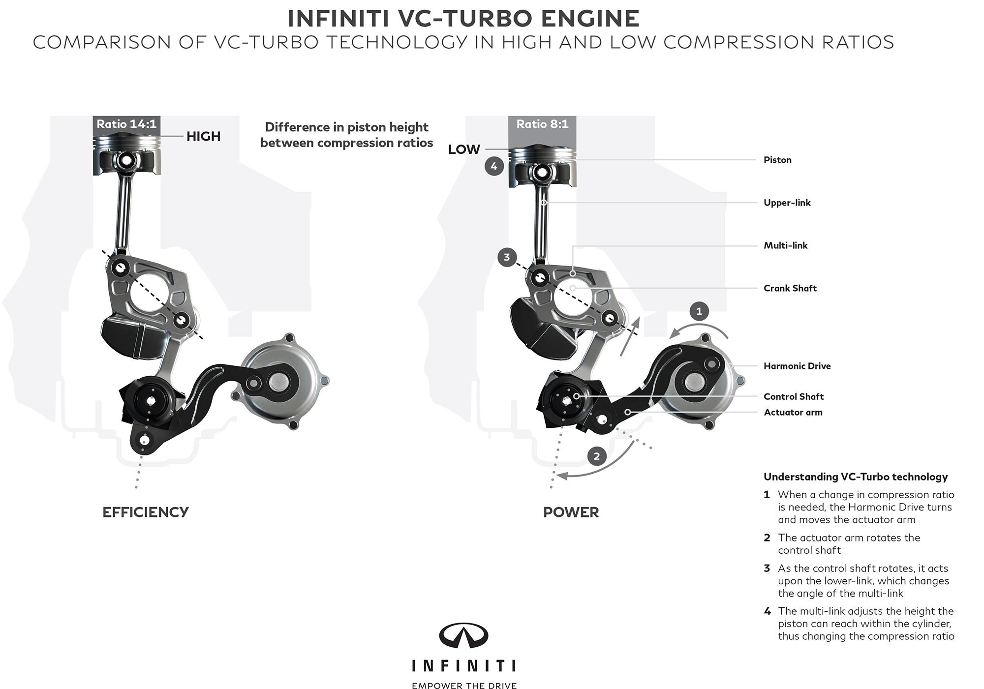 technische Zeichnung Motor variable Verdichtung
